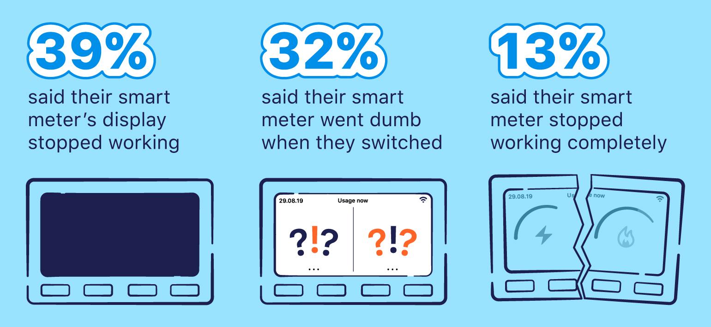 Smart meter middle banner