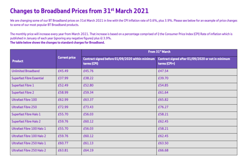 BT price increases