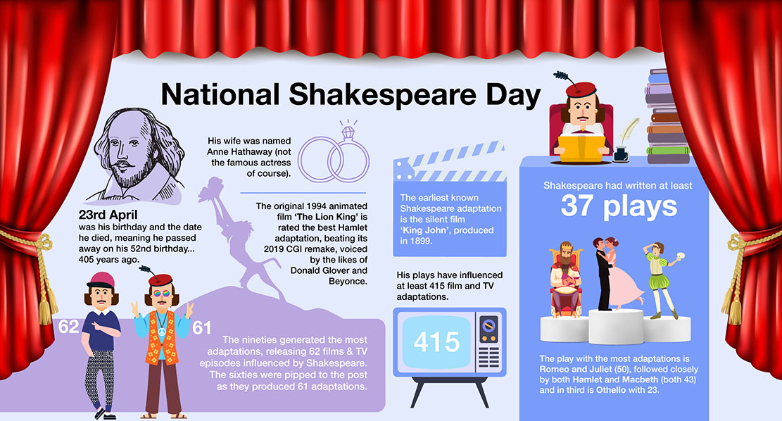 National-Shakespeare-Day (1)