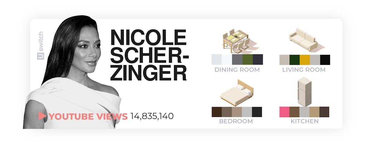 Nicole Scherzinger colour palette