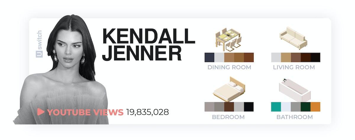Kendall Jenner colour palette