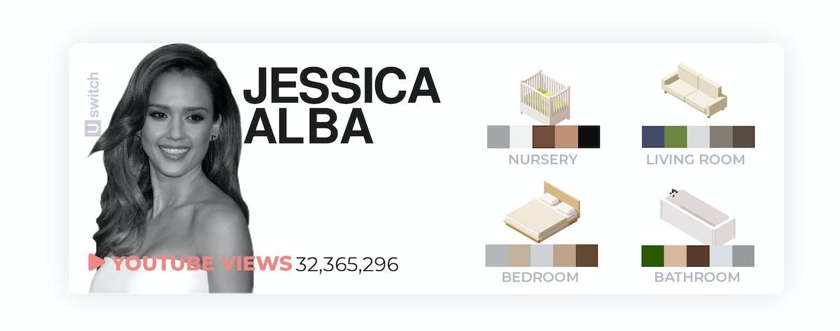 Jessica Alba colour palette