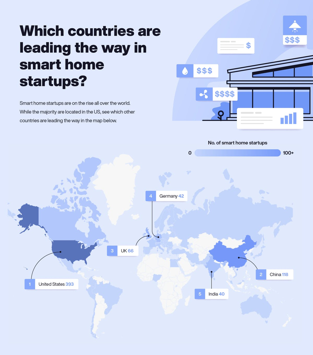 Map of the world that shows the number of global smart home start-ups by country.