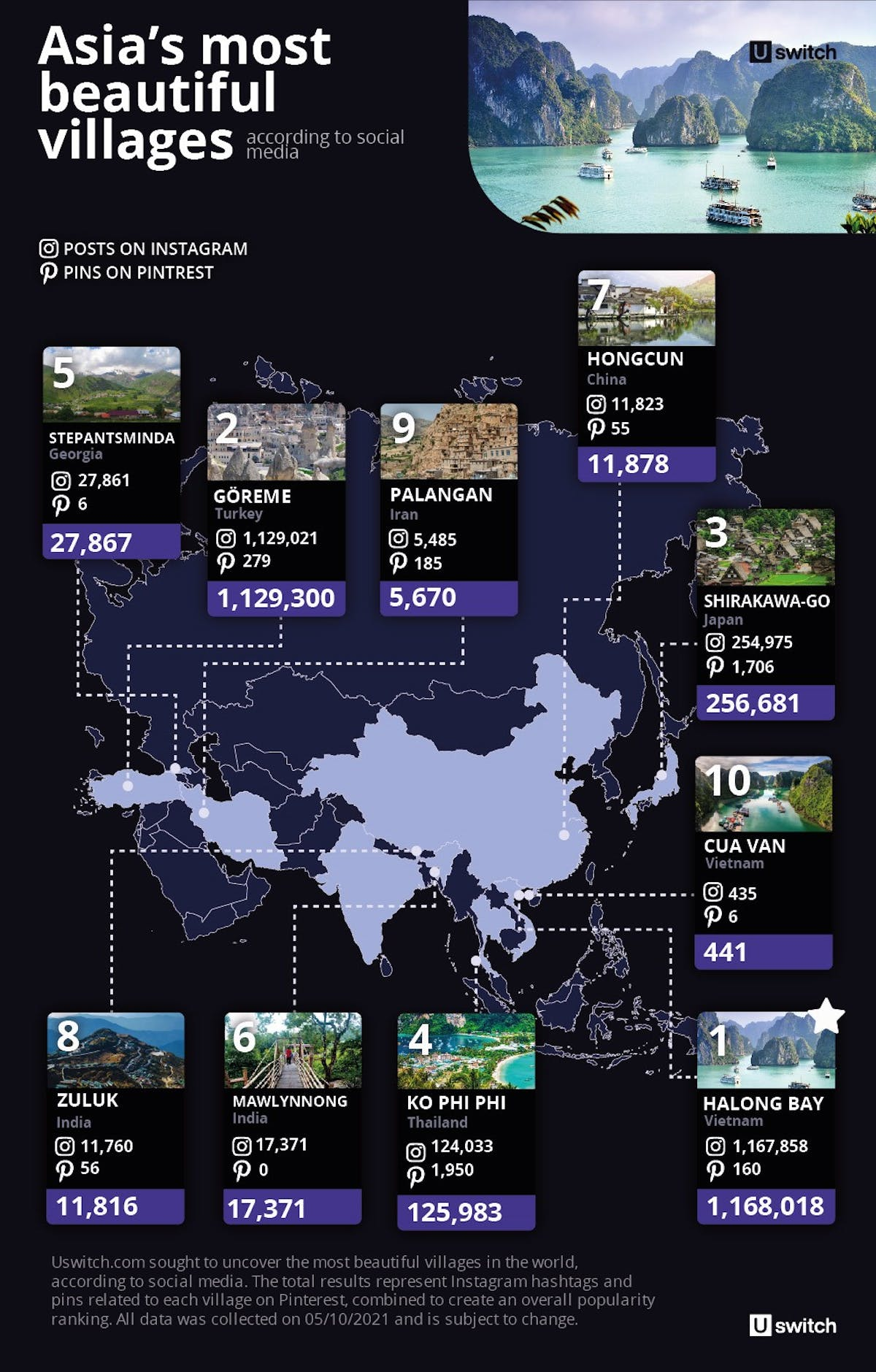 Asia's most beautiful villages map