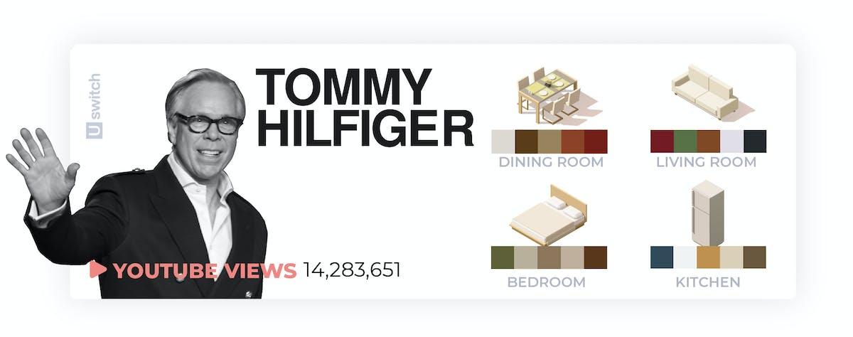 Tommy Hilfiger colour palette