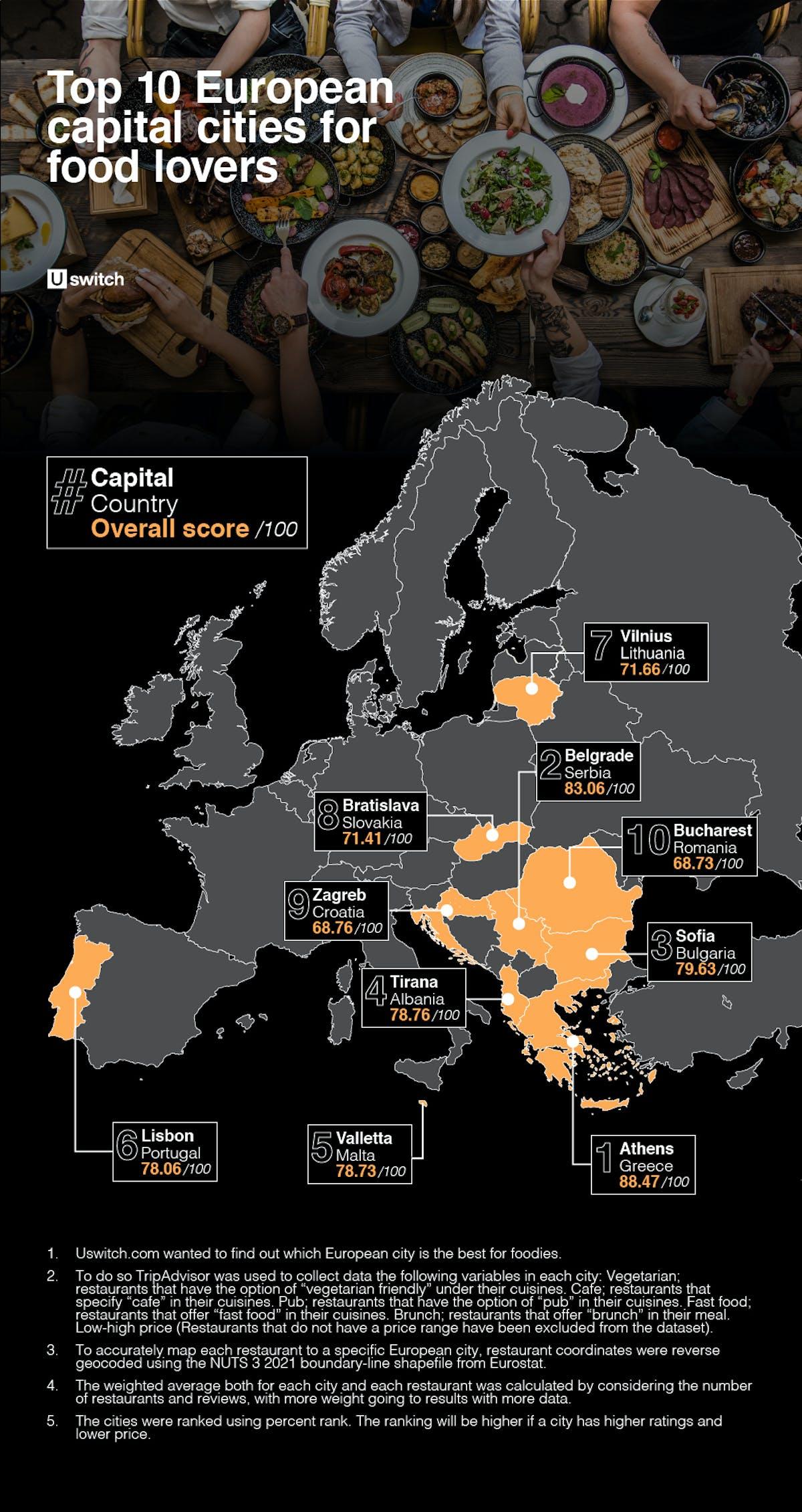 Top ten European capital cities for food lovers map