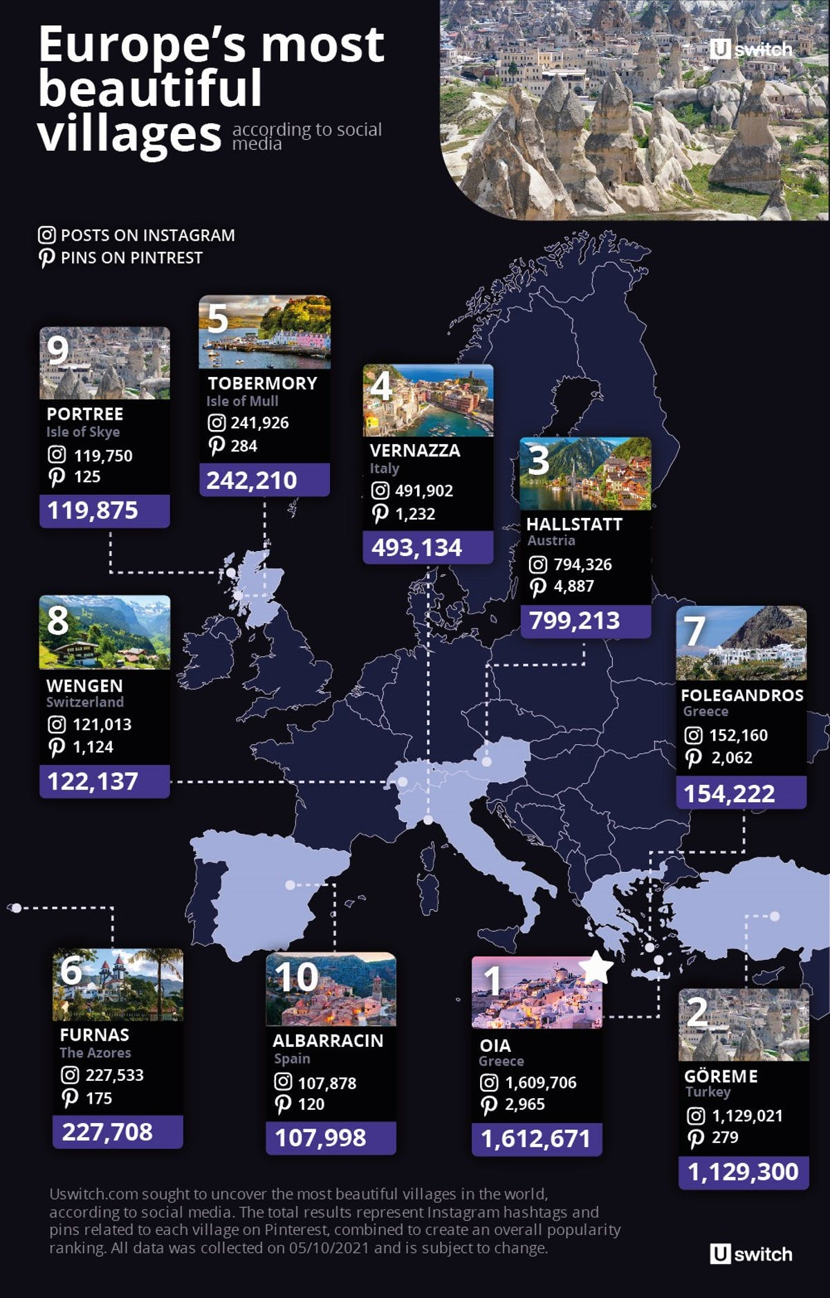 Europe's most beautiful villages map