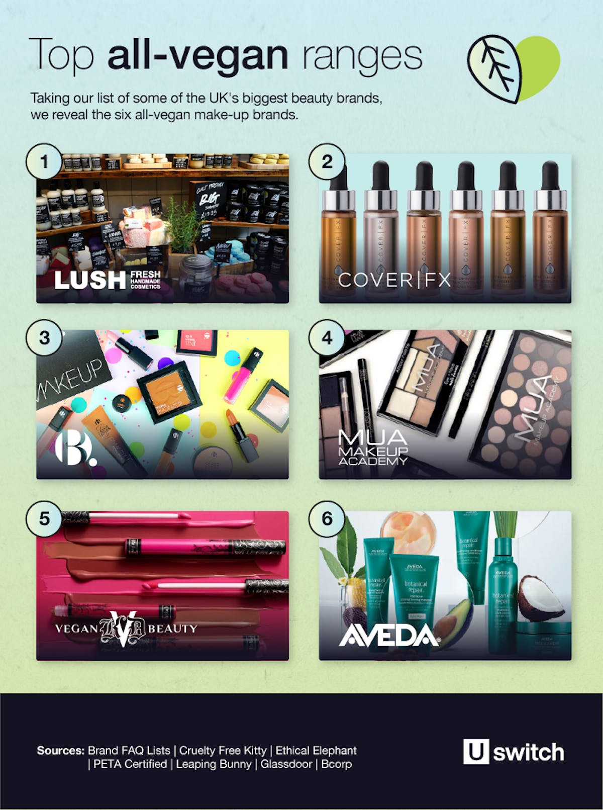 Pictures of the top six all-vegan beauty ranges