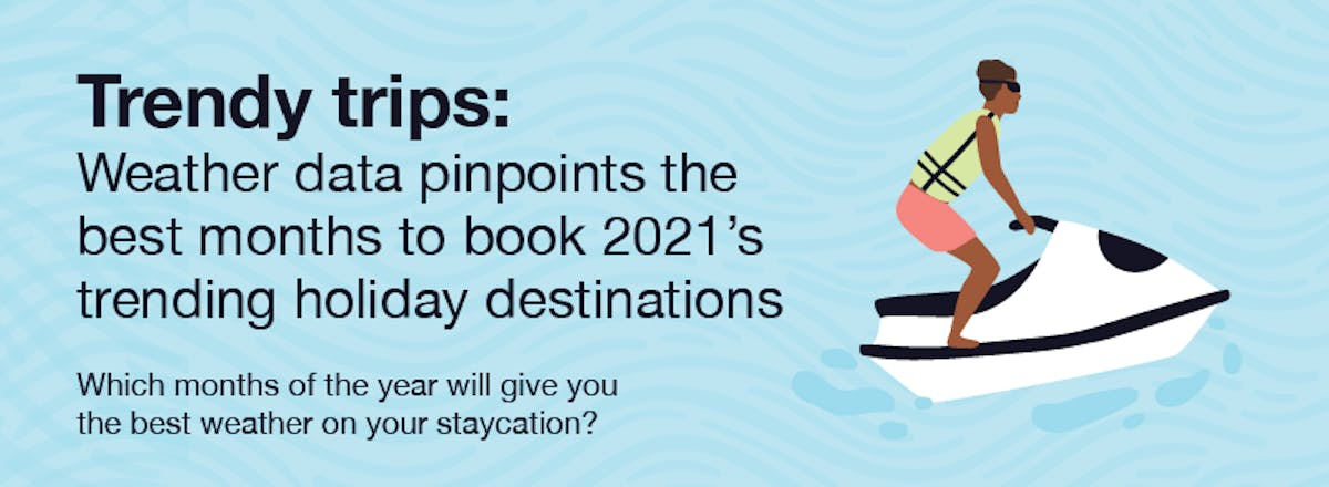 Trendy trips: Weather data pinpoints the best months to book 2021's trending holiday destinations.