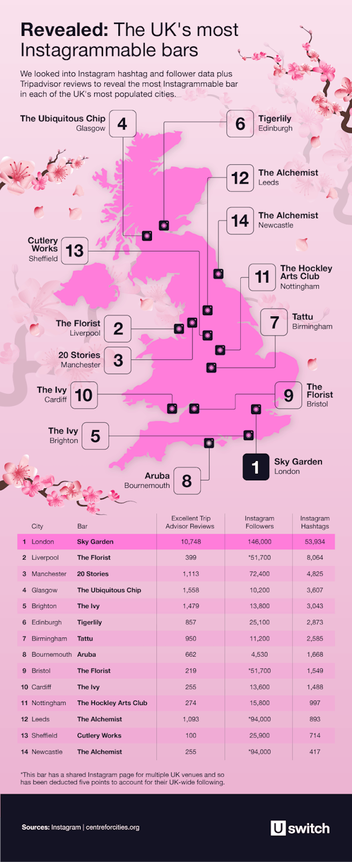 Map of the the most Instagrammable bars