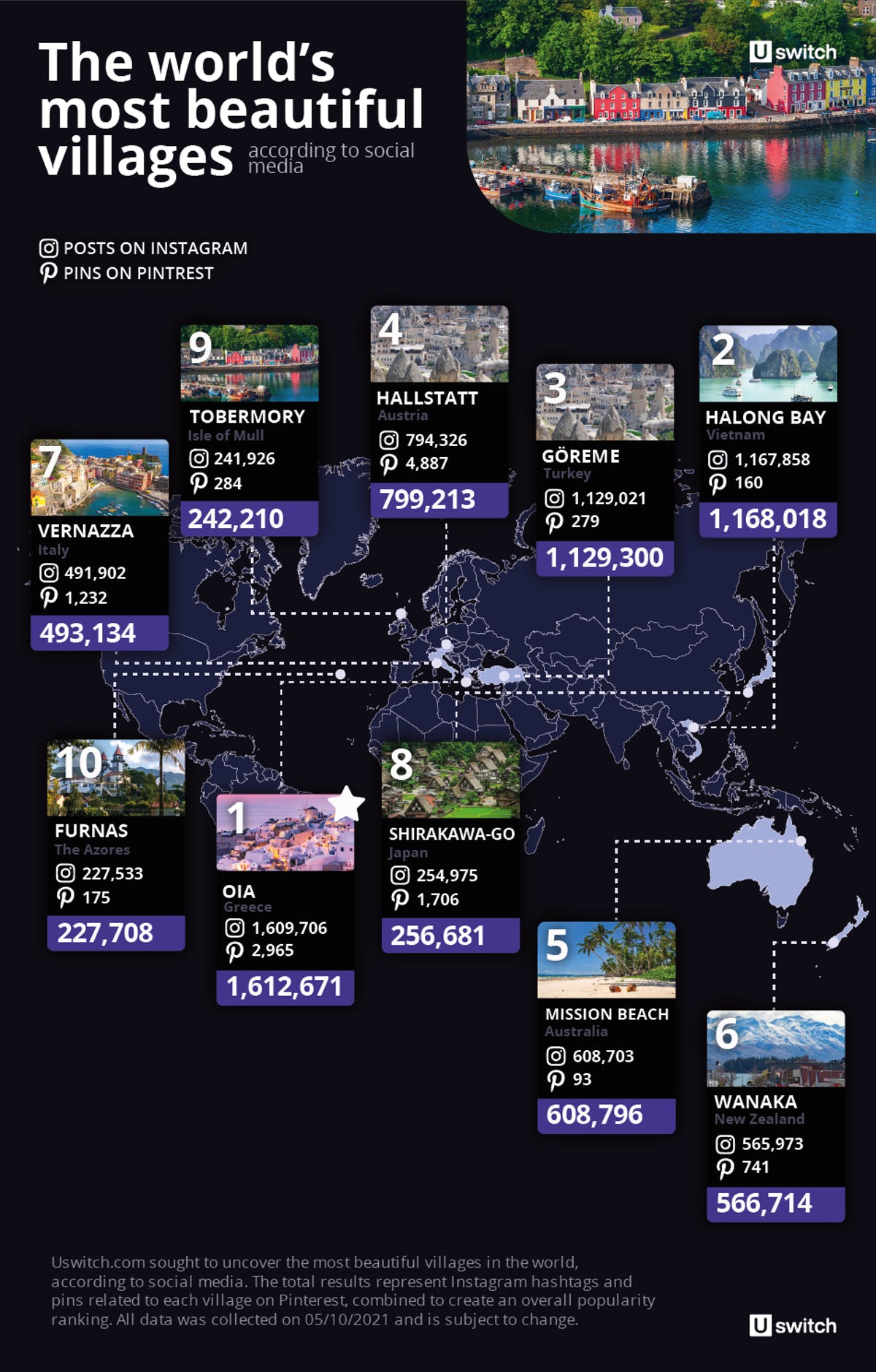 The world's most beautiful villages map