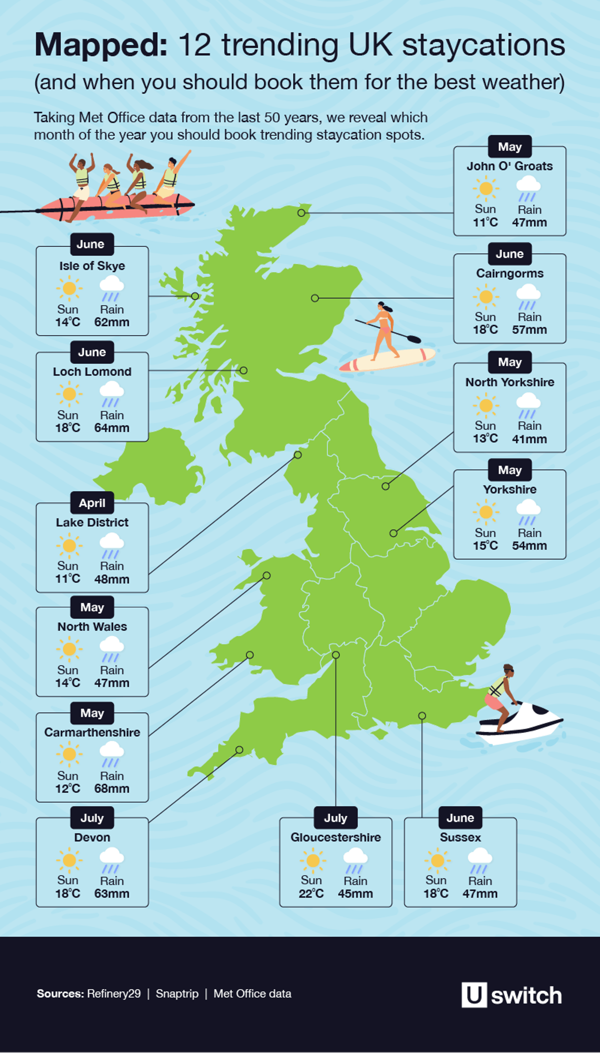 Mapped: 12 trending UK staycations (and when you should book them for the best weather).