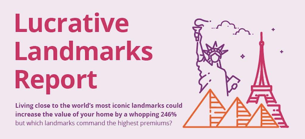 Lucrative Landmarks Report