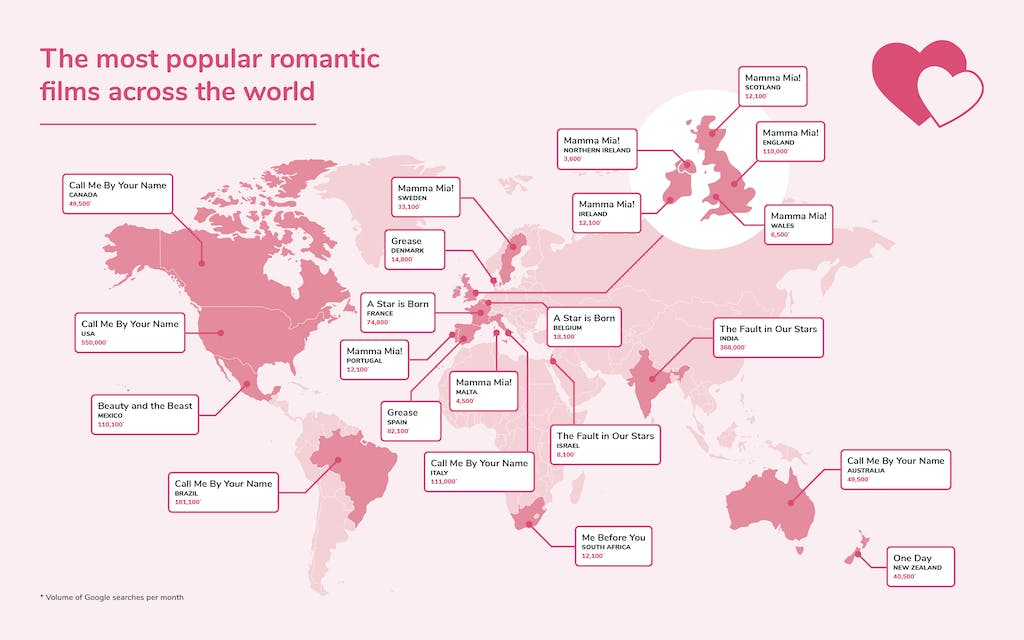 The most popular romantic films across the world mapped