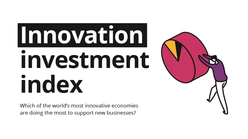 meta image graphic for innovation investment index
