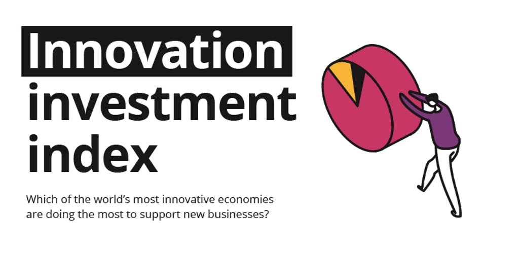 Graphic header of Innovation investment index